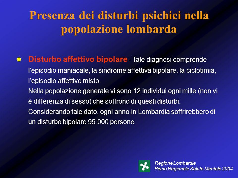Presenza dei disturbi psichici nella popolazione lombarda Disturbo affettivo bipolare - Tale diagnosi comprende lepisodio maniacale, la sindrome affet