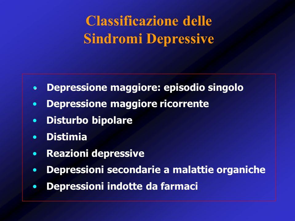 Classificazione delle Sindromi Depressive Depressione maggiore: episodio singolo Depressione maggiore ricorrente Disturbo bipolare Distimia Reazioni d