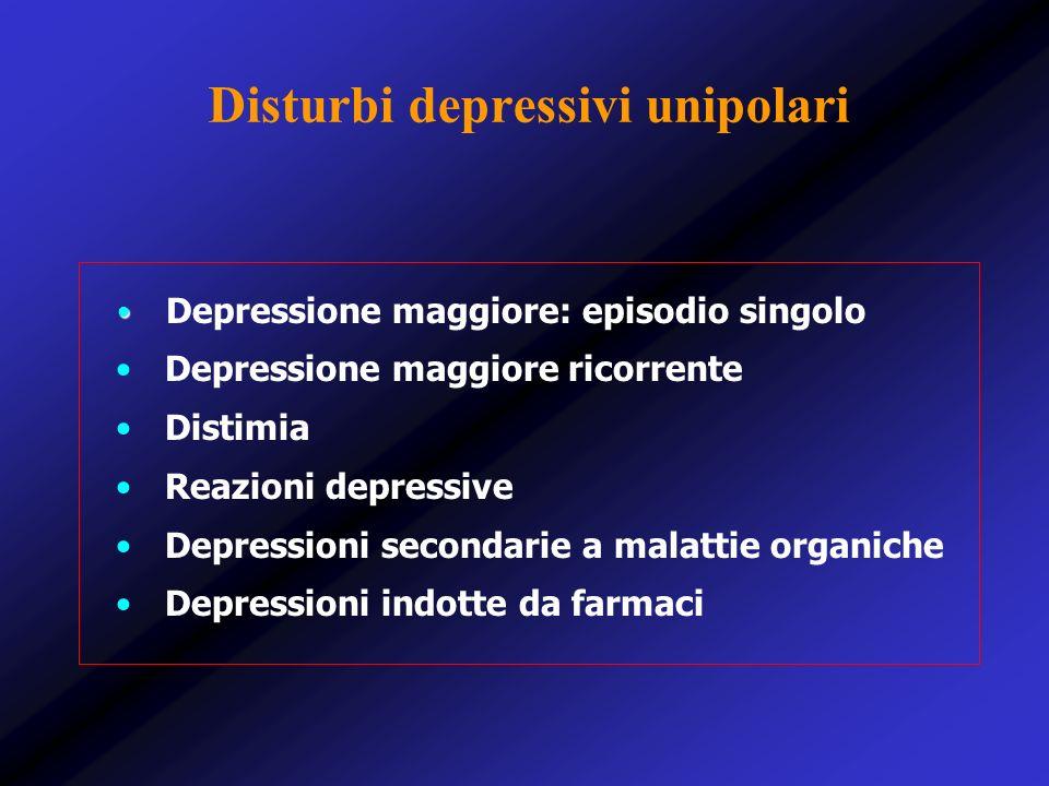 Disturbi depressivi unipolari Depressione maggiore: episodio singolo Depressione maggiore ricorrente Distimia Reazioni depressive Depressioni secondar