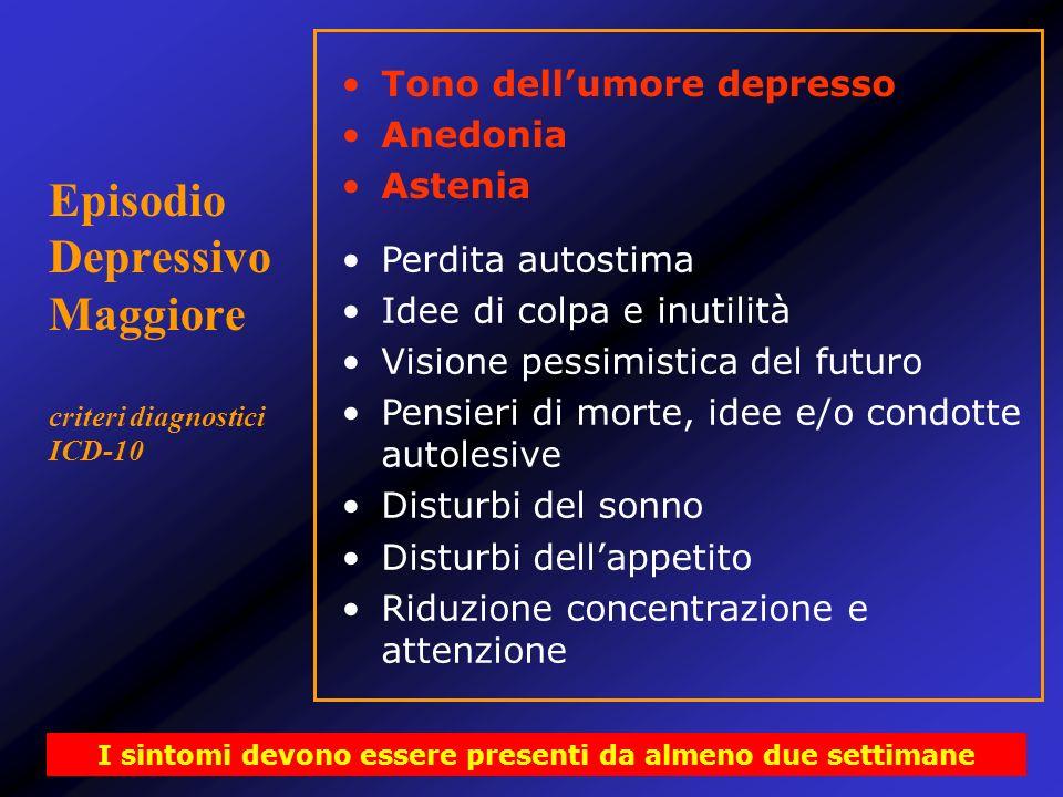 Episodio Depressivo Maggiore criteri diagnostici ICD-10 Perdita autostima Idee di colpa e inutilità Visione pessimistica del futuro Pensieri di morte,