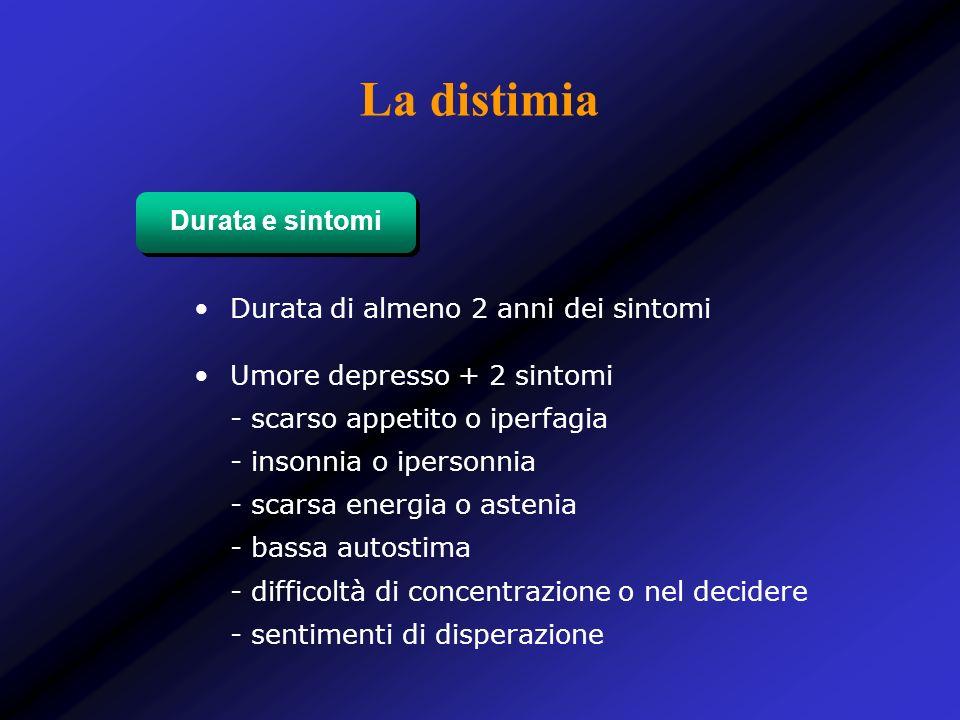 La distimia Durata di almeno 2 anni dei sintomi Umore depresso + 2 sintomi - scarso appetito o iperfagia - insonnia o ipersonnia - scarsa energia o as