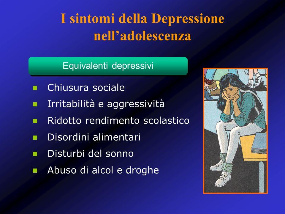 Chiusura sociale Irritabilità e aggressività Ridotto rendimento scolastico Disordini alimentari Disturbi del sonno Abuso di alcol e droghe I sintomi d
