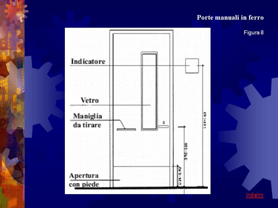 Porte manuali in ferro Figura 8 Indietro