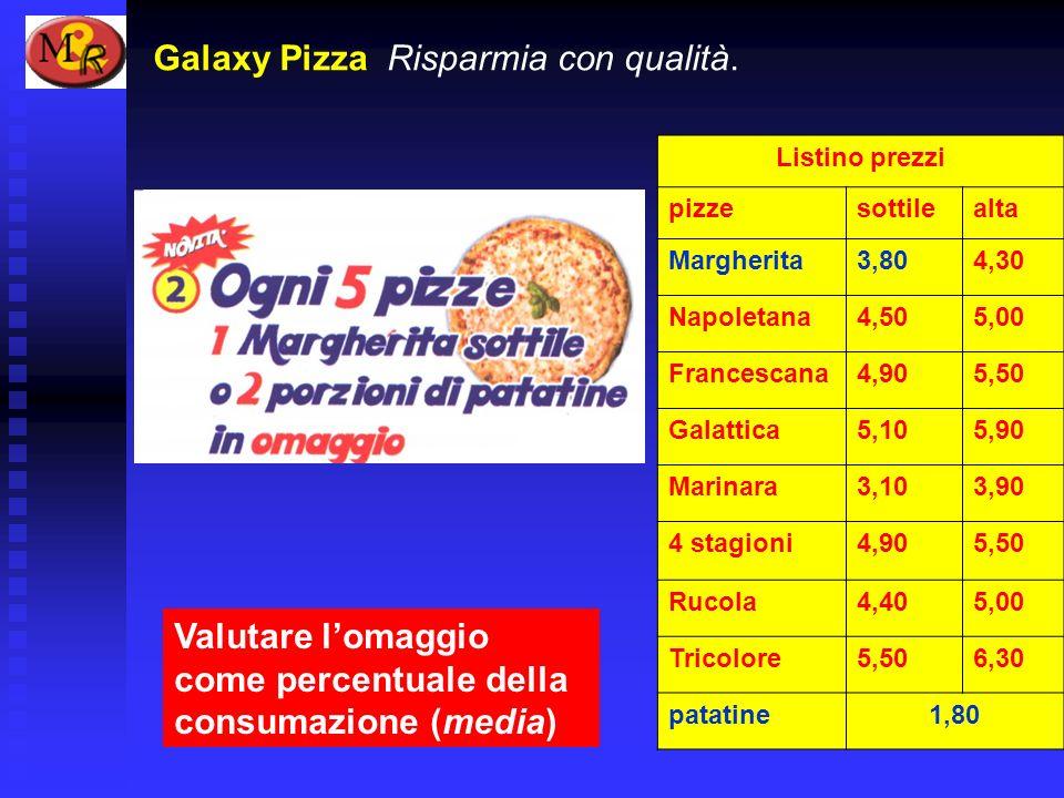 Galaxy Pizza Risparmia con qualità. Listino prezzi pizzesottilealta Margherita3,804,30 Napoletana4,505,00 Francescana4,905,50 Galattica5,105,90 Marina
