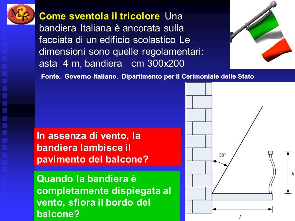 Come sventola il tricolore Una bandiera Italiana è ancorata sulla facciata di un edificio scolastico Le dimensioni sono quelle regolamentari: asta 4 m