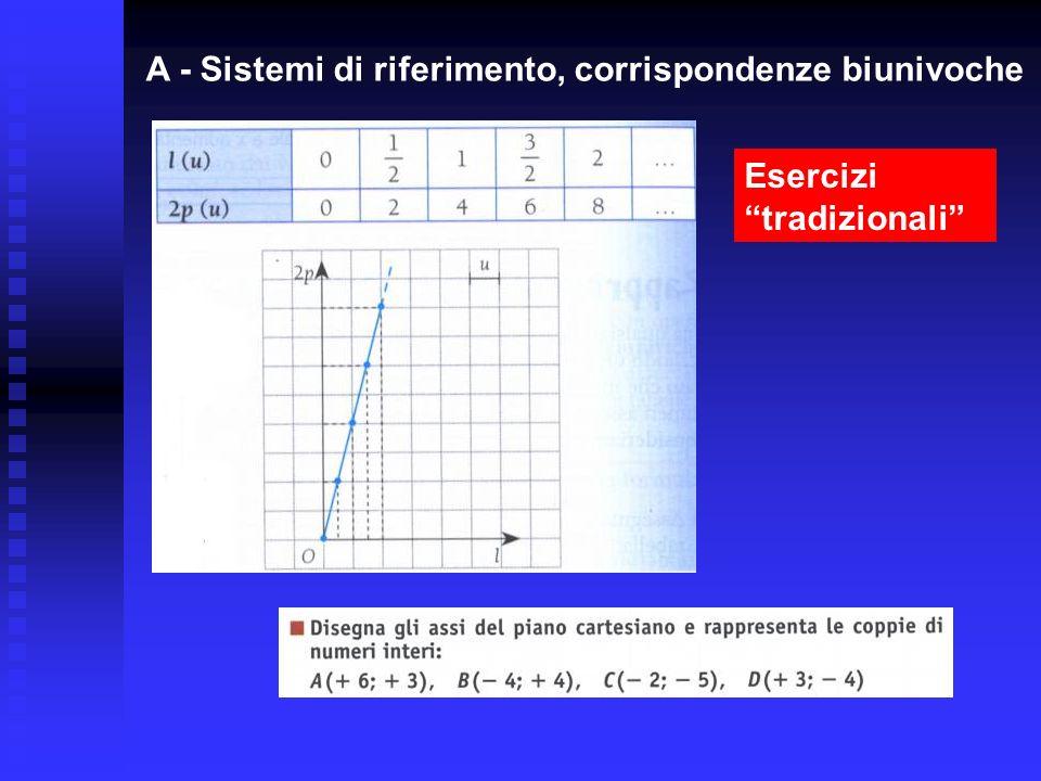 A - Sistemi di riferimento, corrispondenze biunivoche Esercizi tradizionali