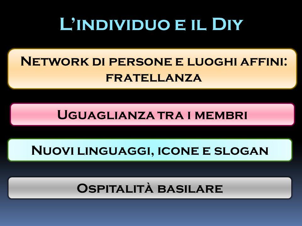Lindividuo e il Diy Network di persone e luoghi affini: fratellanza Ospitalità basilare Uguaglianza tra i membri Nuovi linguaggi, icone e slogan