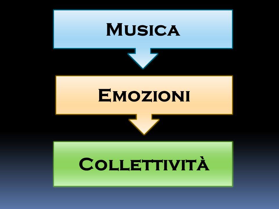 Musica Emozioni Collettività