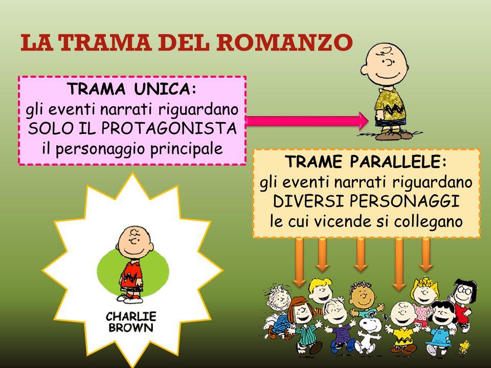 LA TRAMA DEL ROMANZO TRAME PARALLELE: gli eventi narrati riguardano DIVERSI PERSONAGGI le cui vicende si collegano TRAMA UNICA: gli eventi narrati rig