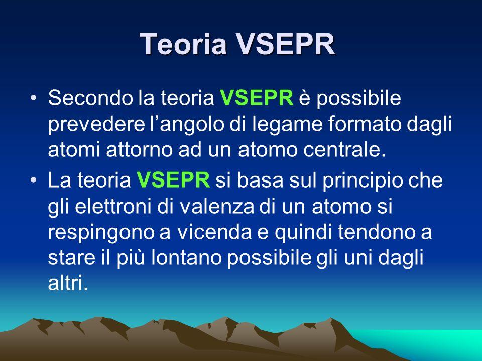 Secondo la teoria VSEPR è possibile prevedere langolo di legame formato dagli atomi attorno ad un atomo centrale. La teoria VSEPR si basa sul principi
