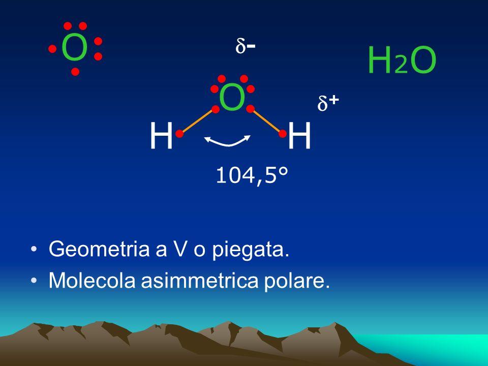O HH 104,5° Geometria a V o piegata. Molecola asimmetrica polare. O - + H2OH2O