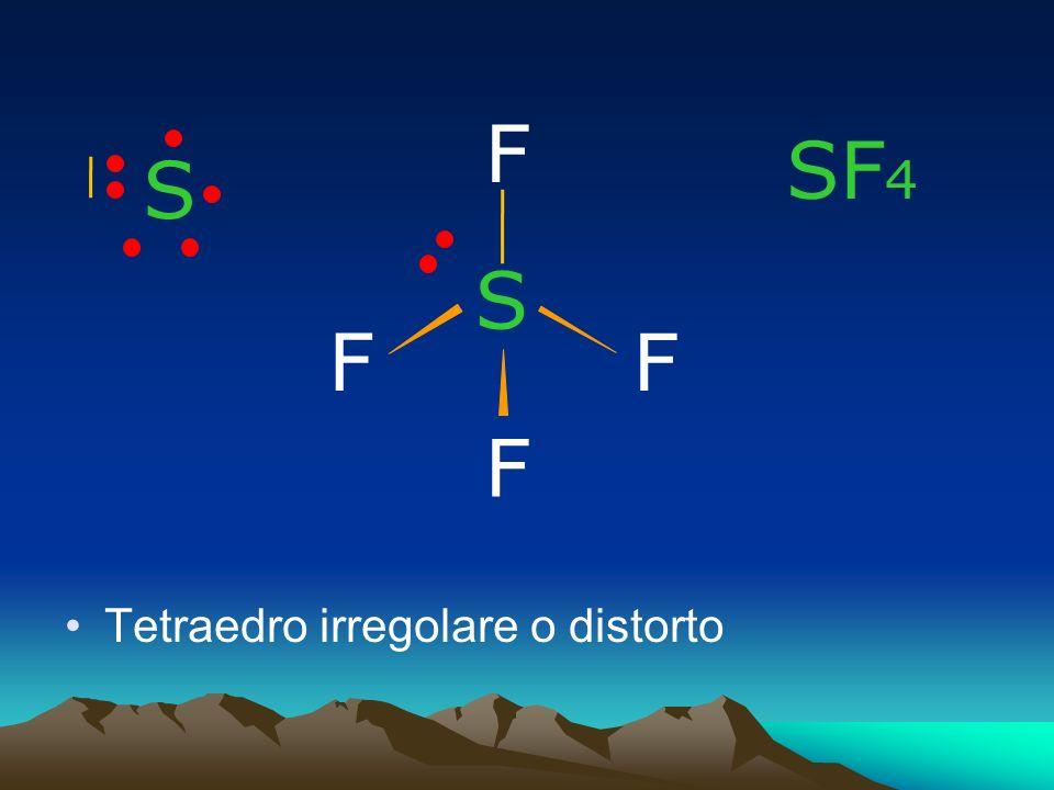 S F F Tetraedro irregolare o distorto S F F SF 4