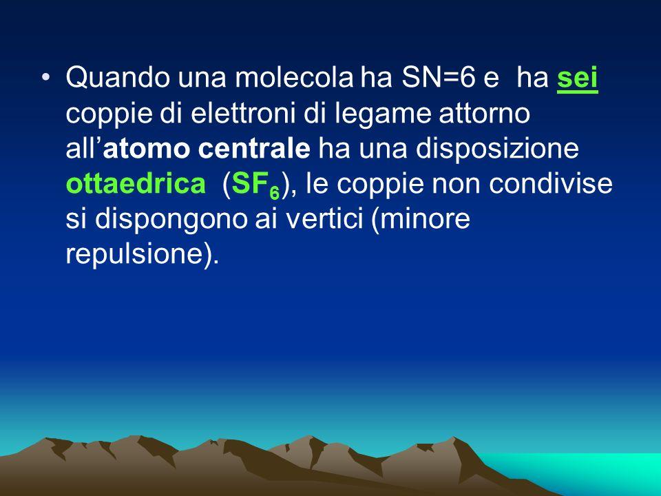 Quando una molecola ha SN=6 e ha sei coppie di elettroni di legame attorno allatomo centrale ha una disposizione ottaedrica (SF 6 ), le coppie non con