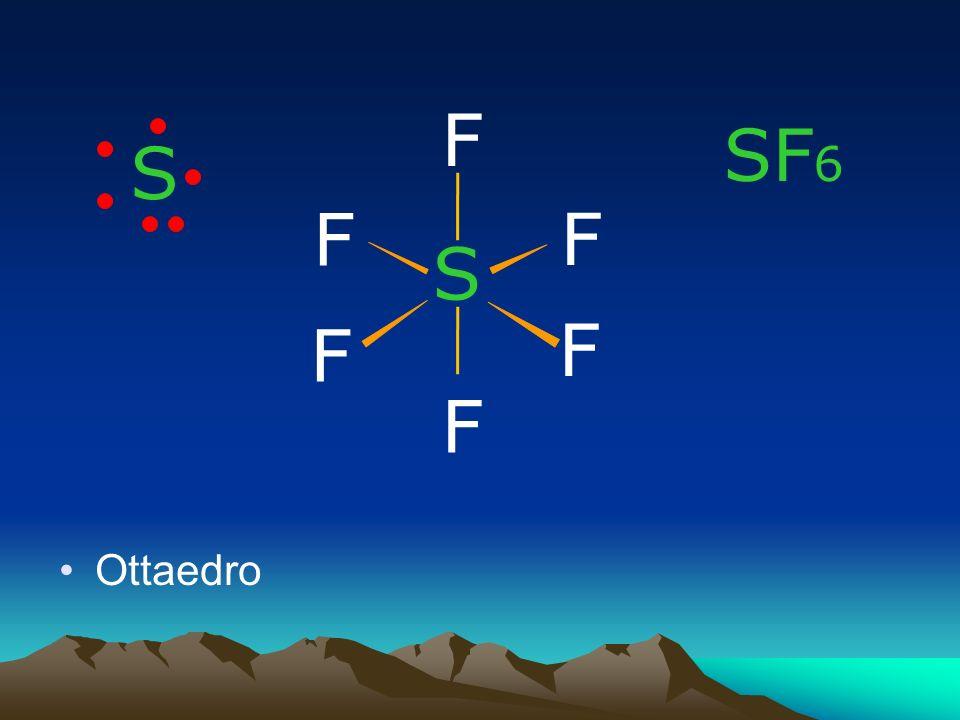 S F F F Ottaedro S F F F SF 6