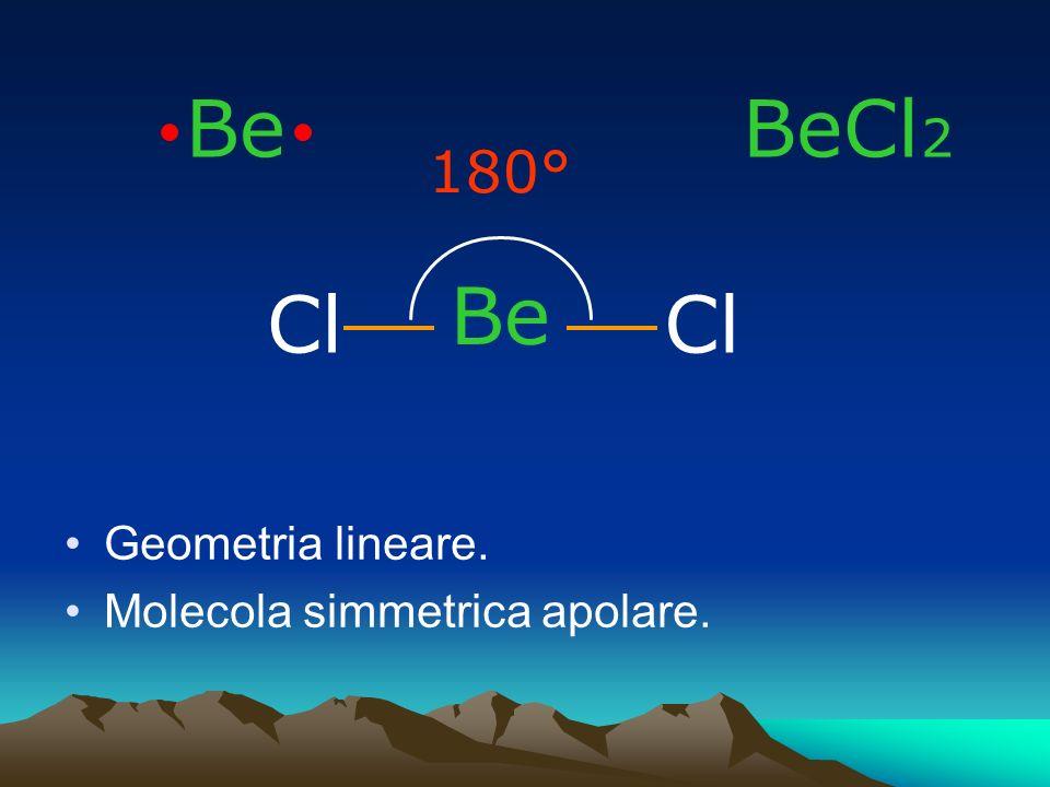 Be Cl 180° Geometria lineare. Molecola simmetrica apolare. BeBeCl 2