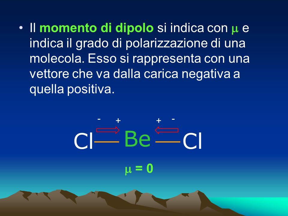 ++ - = 0 - Il momento di dipolo si indica con e indica il grado di polarizzazione di una molecola. Esso si rappresenta con una vettore che va dalla ca
