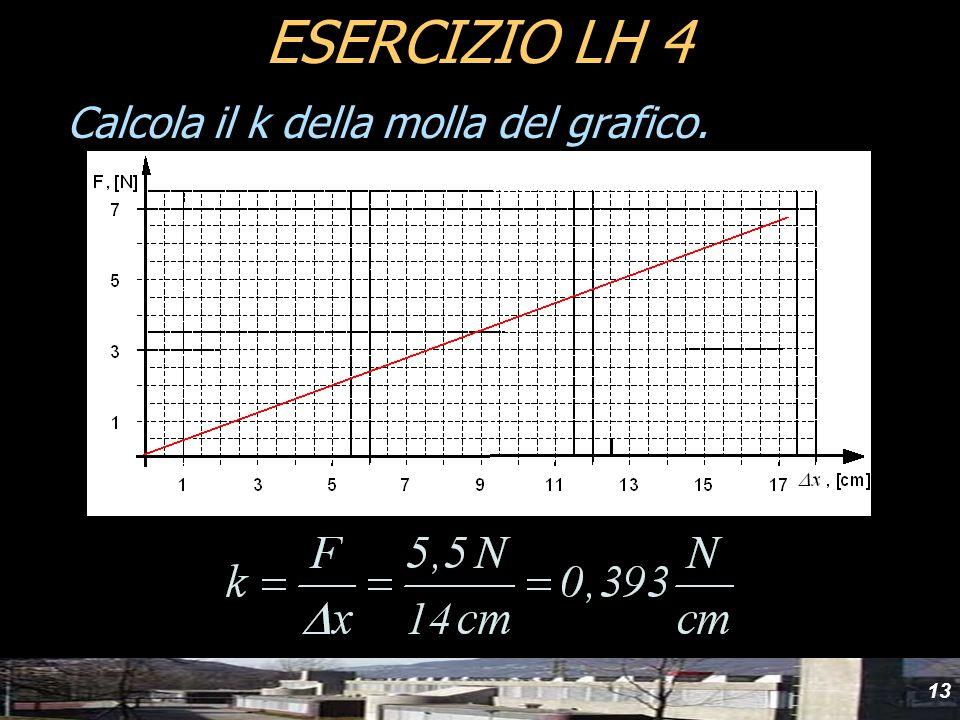 Calcola il k della molla del grafico. ESERCIZIO LH 4 13
