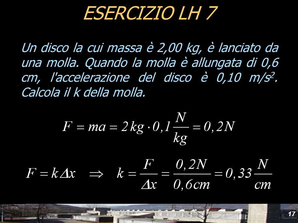 17 Un disco la cui massa è 2,00 kg, è lanciato da una molla. Quando la molla è allungata di 0,6 cm, l'accelerazione del disco è 0,10 m/s 2. Calcola il