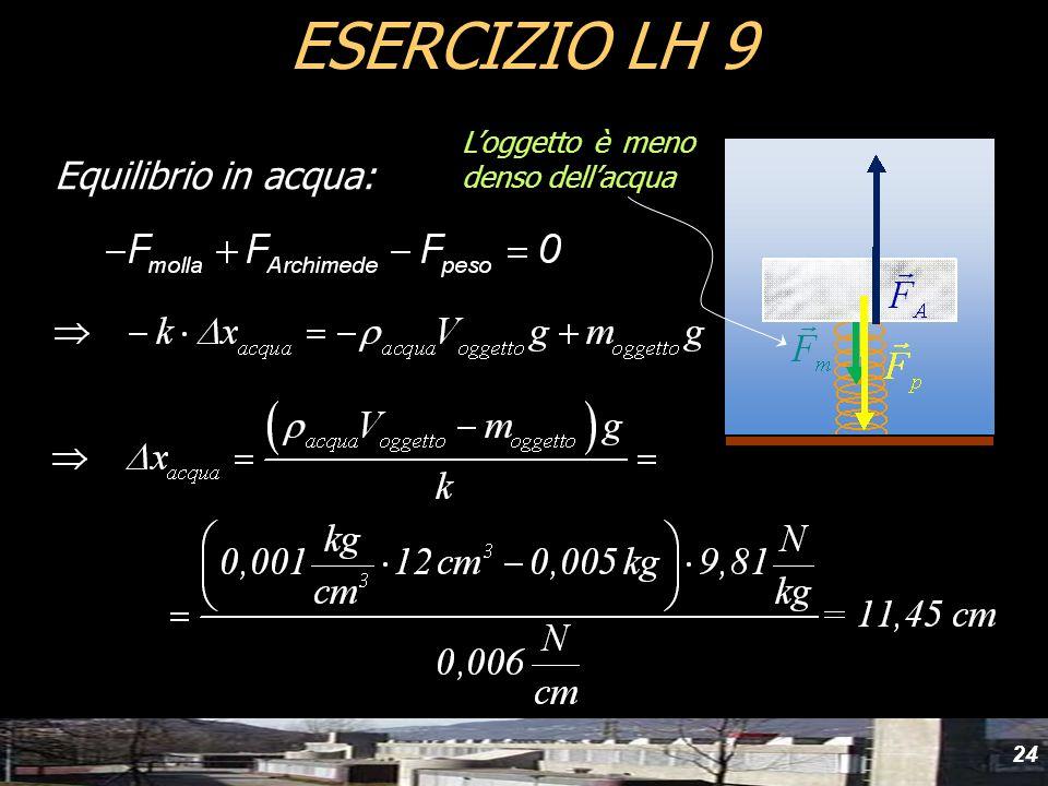 24 ESERCIZIO LH 9 Equilibrio in acqua: Loggetto è meno denso dellacqua