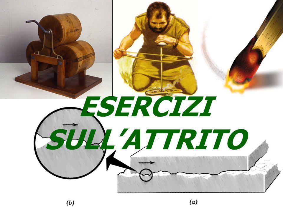 25 ESERCIZI SULLATTRITO