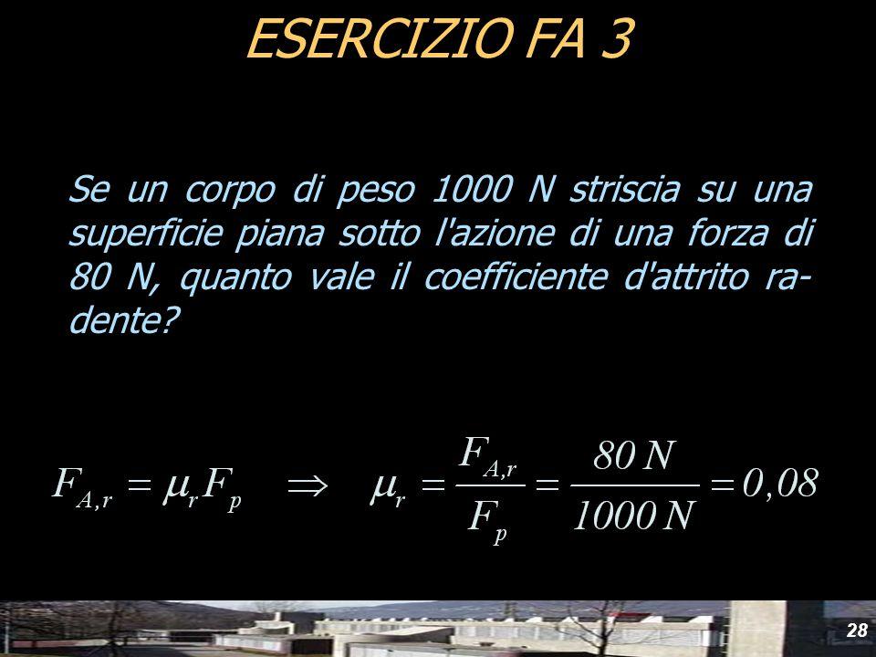 28 Se un corpo di peso 1000 N striscia su una superficie piana sotto l'azione di una forza di 80 N, quanto vale il coefficiente d'attrito ra- dente? E