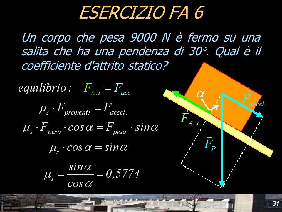 31 Un corpo che pesa 9000 N è fermo su una salita che ha una pendenza di 30. Qual è il coefficiente d'attrito statico? ESERCIZIO FA 6