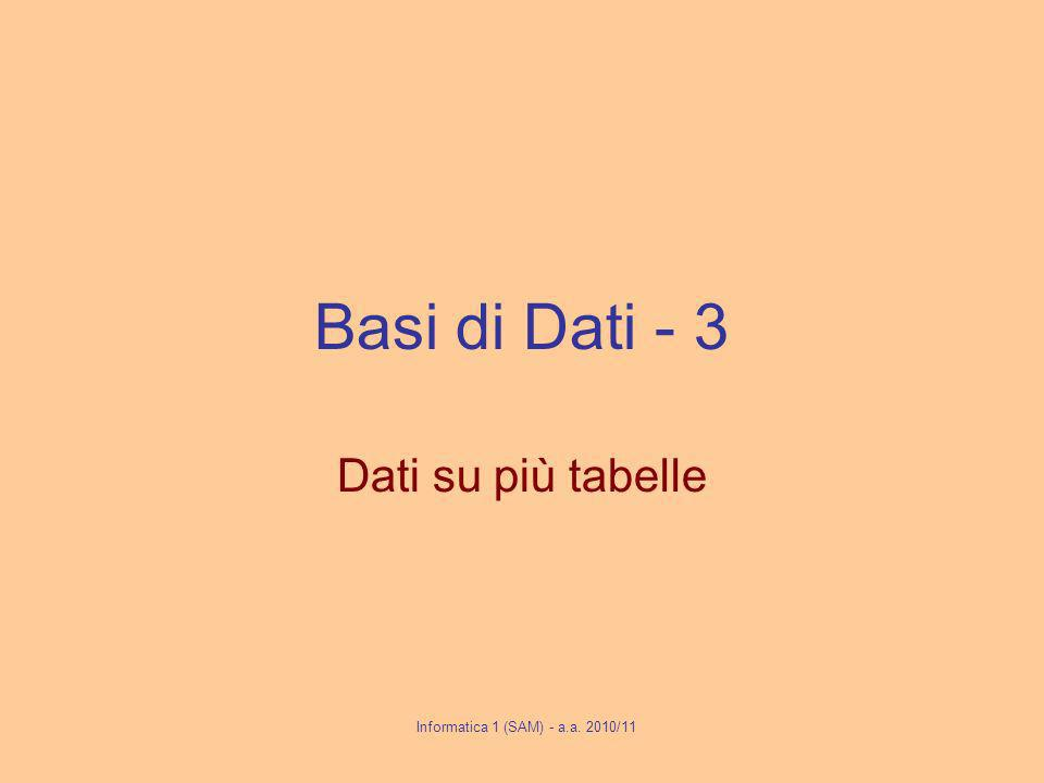 Basi di Dati - 3 Dati su più tabelle Informatica 1 (SAM) - a.a. 2010/11