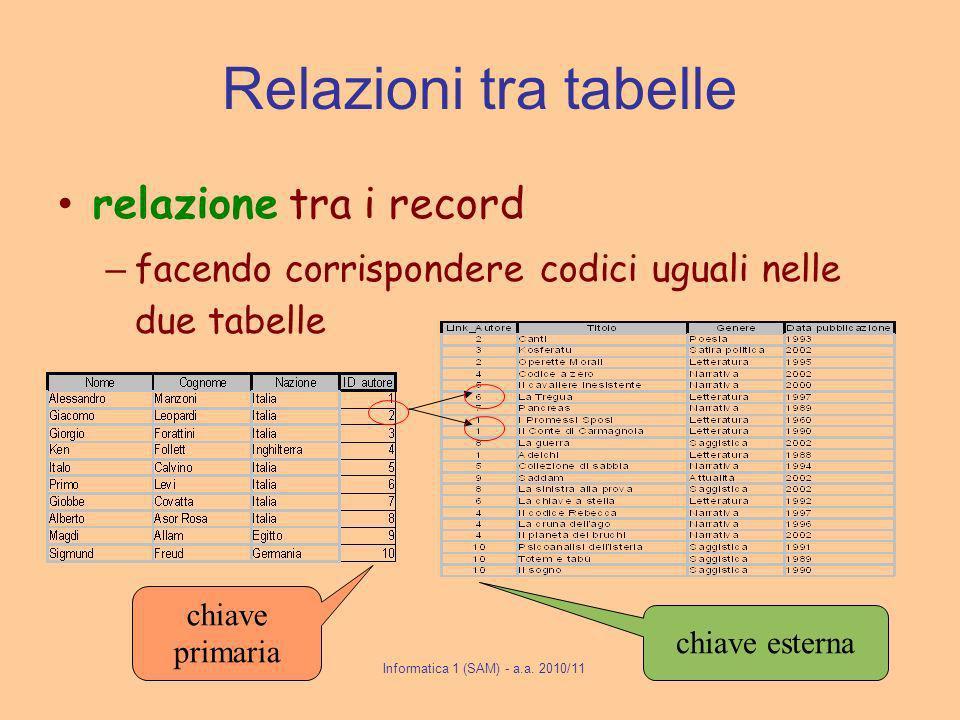 Relazioni tra tabelle relazione tra i record – facendo corrispondere codici uguali nelle due tabelle chiave primaria chiave esterna