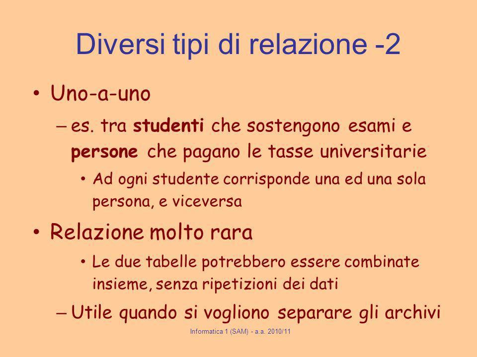Informatica 1 (SAM) - a.a. 2010/11 Diversi tipi di relazione -2 Uno-a-uno – es.