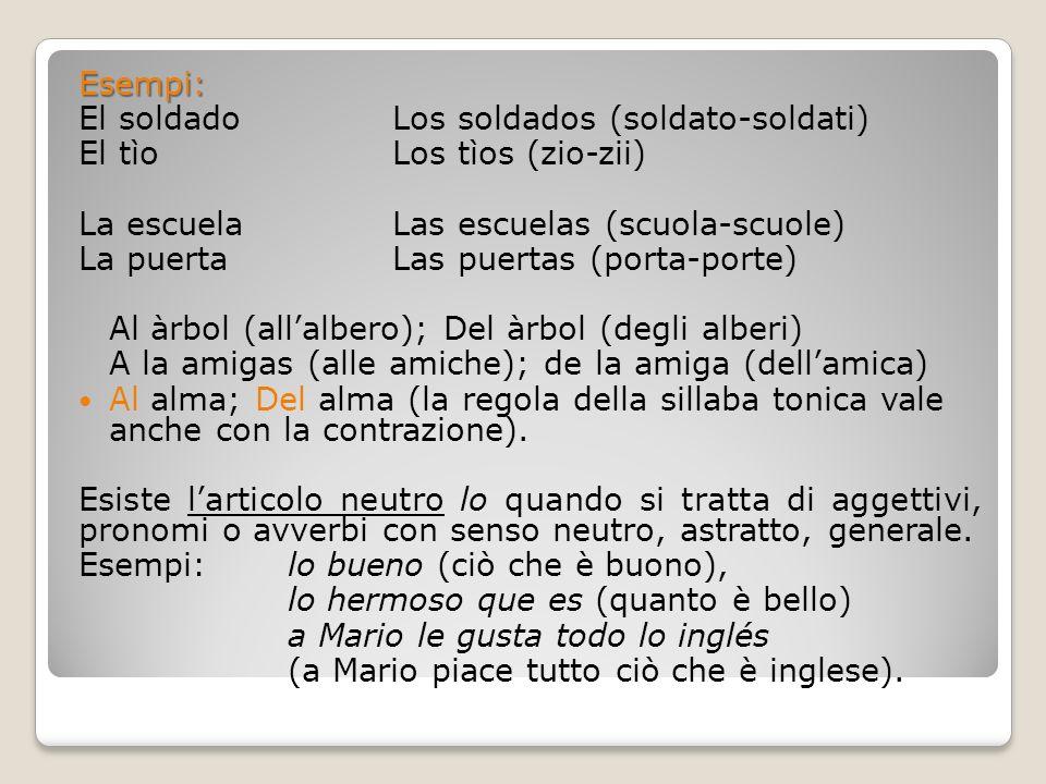 Esempi: El soldadoLos soldados (soldato-soldati) El tìoLos tìos (zio-zii) La escuelaLas escuelas (scuola-scuole) La puertaLas puertas (porta-porte) Al