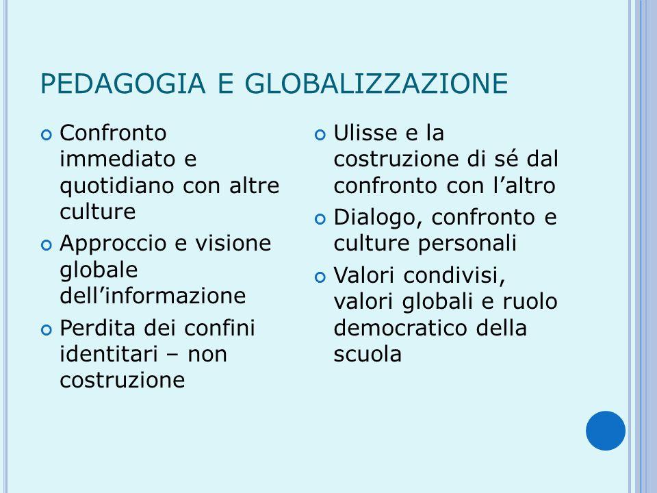 PEDAGOGIA E GLOBALIZZAZIONE Confronto immediato e quotidiano con altre culture Approccio e visione globale dellinformazione Perdita dei confini identi