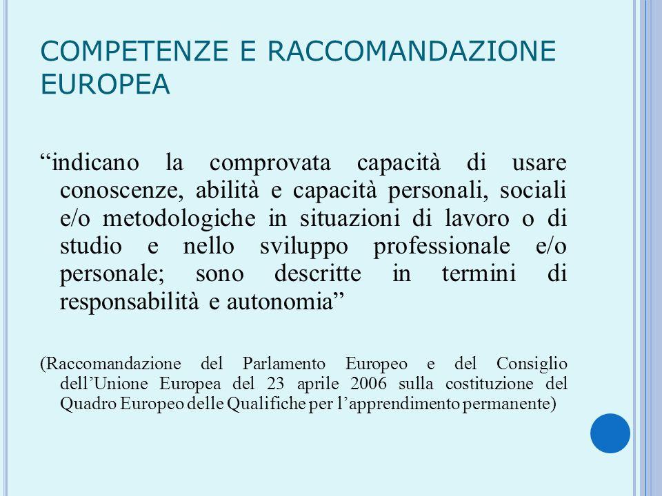 COMPETENZE E RACCOMANDAZIONE EUROPEA indicano la comprovata capacità di usare conoscenze, abilità e capacità personali, sociali e/o metodologiche in s