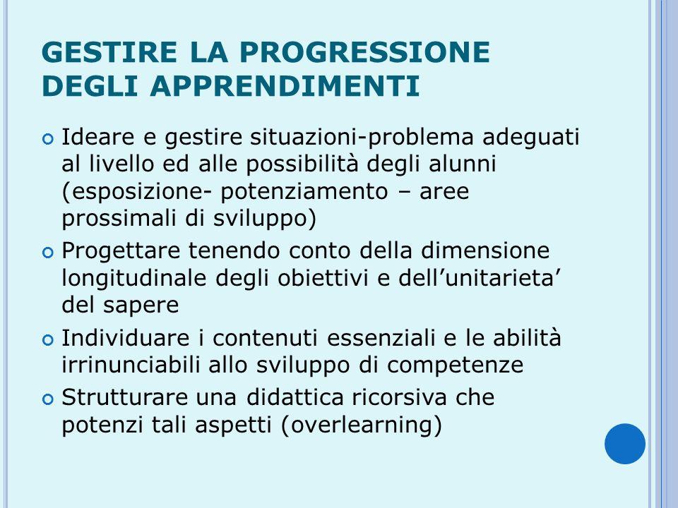 GESTIRE LA PROGRESSIONE DEGLI APPRENDIMENTI Ideare e gestire situazioni-problema adeguati al livello ed alle possibilità degli alunni (esposizione- po