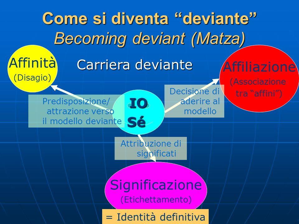 Come si diventa deviante Becoming deviant (Matza) Affinità (Disagio) IOSé Predisposizione/ attrazione verso il modello deviante Affiliazione (Associaz