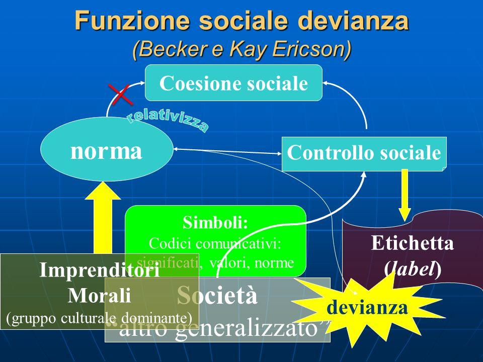 norma Controllo sociale Funzione sociale devianza (Becker e Kay Ericson) Coesione sociale Società altro generalizzato Simboli: Codici comunicativi: si