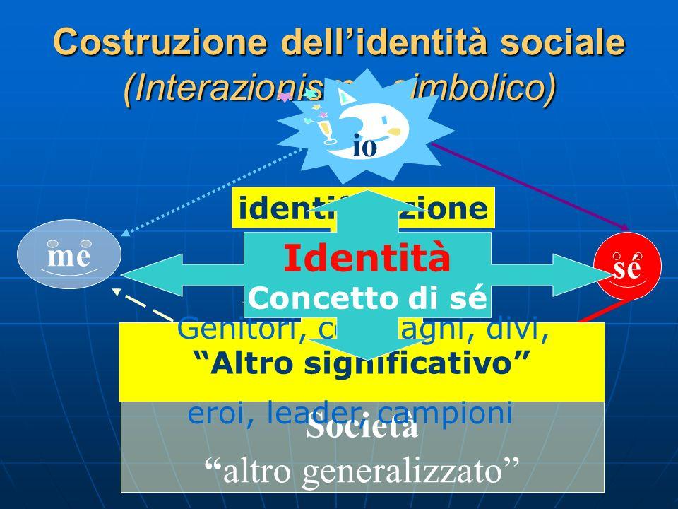 Costruzione dellidentità sociale (Interazionismo simbolico) sé Società altro generalizzato me io Altro significativo Genitori, compagni, divi, eroi, l