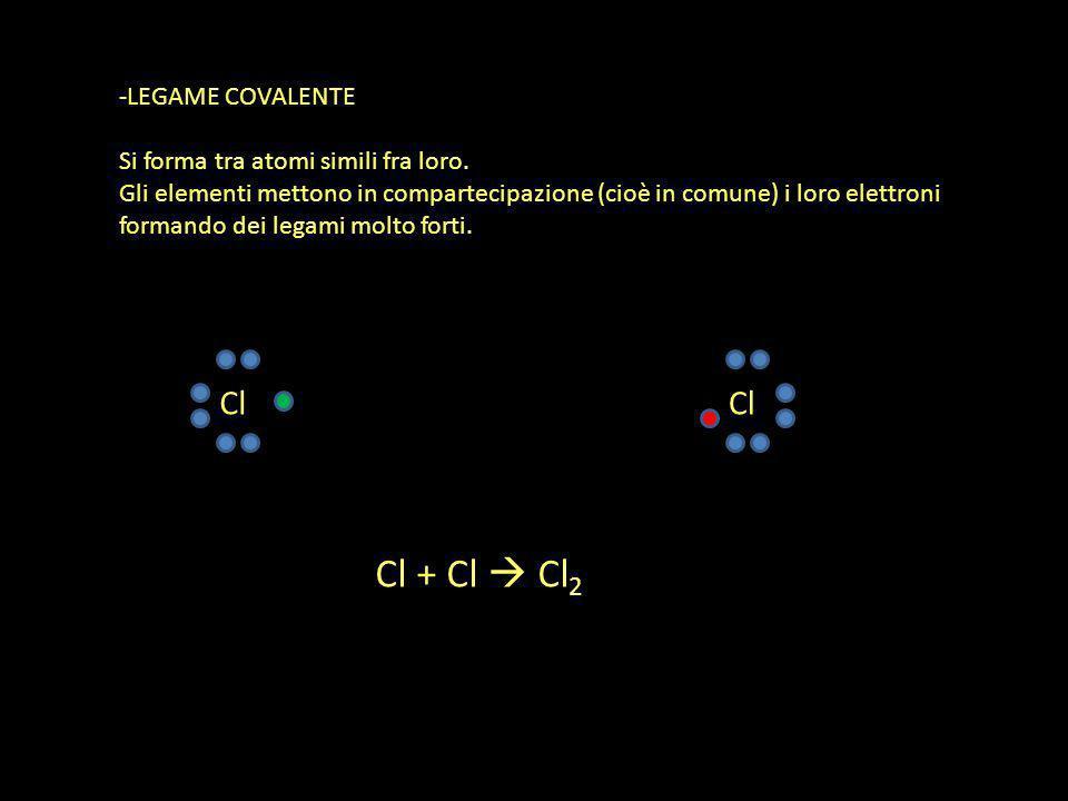 -LEGAME COVALENTE Si forma tra atomi simili fra loro. Gli elementi mettono in compartecipazione (cioè in comune) i loro elettroni formando dei legami
