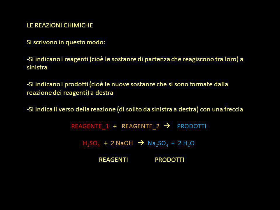 LE REAZIONI CHIMICHE Si scrivono in questo modo: -Si indicano i reagenti (cioè le sostanze di partenza che reagiscono tra loro) a sinistra -Si indicano i prodotti (cioè le nuove sostanze che si sono formate dalla reazione dei reagenti) a destra -Si indica il verso della reazione (di solito da sinistra a destra) con una freccia REAGENTE_1 + REAGENTE_2 PRODOTTI H 2 SO 4 + 2 NaOH Na 2 SO 4 + 2 H 2 O REAGENTI PRODOTTI