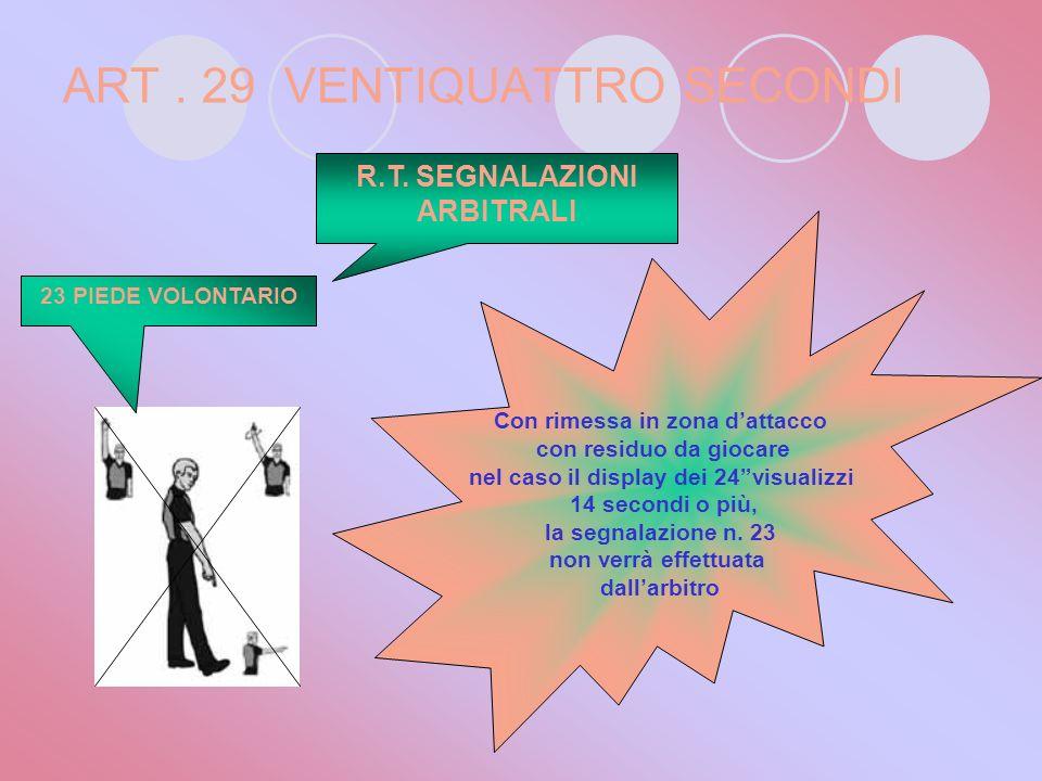 ART. 29 VENTIQUATTRO SECONDI INTERPRETAZIONE: violazione della squadra B. Dopo la rimessa in gioco nella propria zona di attacco la squadra A avrà (b)