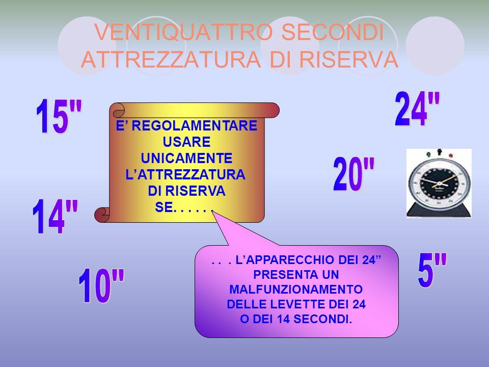 VENTIQUATTRO SECONDI ATTREZZATURA DI RISERVA APPARECCHIO 24: un cronometro da tavolo meccanico ed una serie di cinque numeri decrescenti da 24 a 5,cio