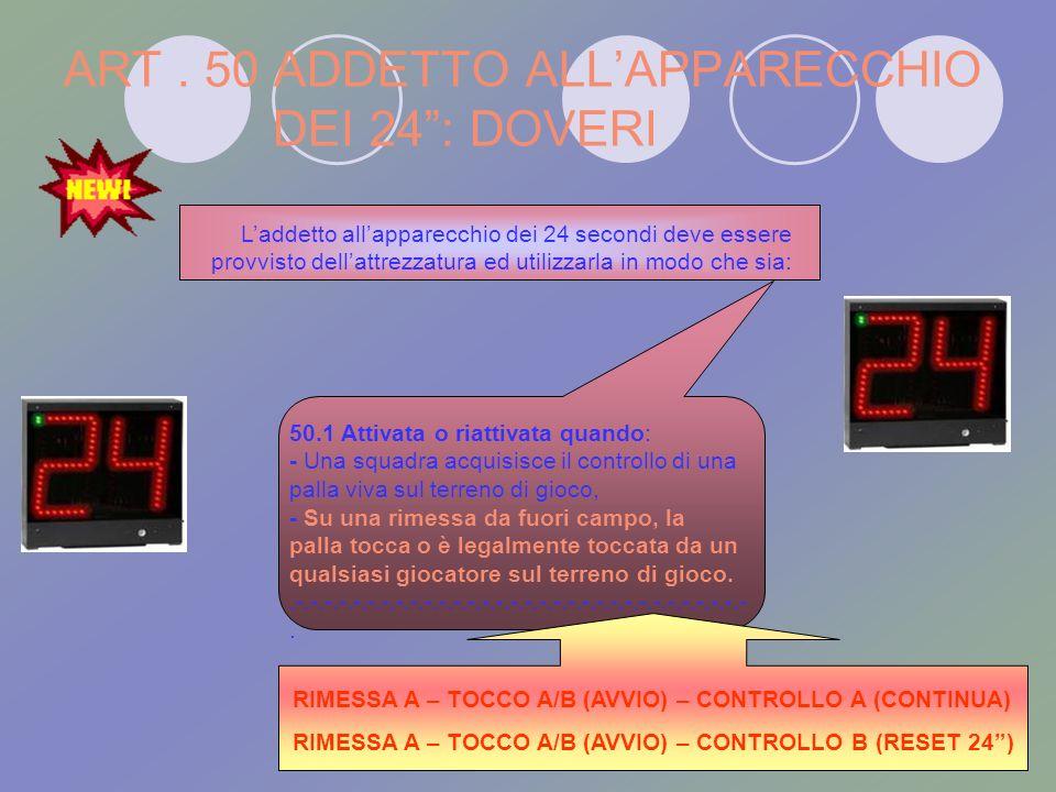 ART. 17 RIMESSA DA FUORI CAMPO SUMMING UP SOSPENSIONE ULTIMI 2 MINUTI DELLA GARA E DEI TEMPI SUPPLEMENTARI CANESTRO SUBITO 24 CONTROLLO A – B DEVIA FU