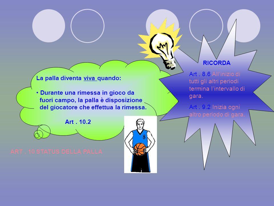 ART. 10 STATUS DELLA PALLA La palla diventa viva quando: Durante un salto a due, la palla lascia la(e) mano(i) dellarbitro sul lancio. Art. 10.2 RICOR