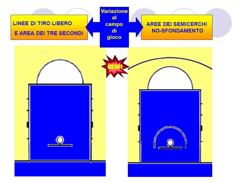 Le aree dei tre secondi sono aree rettangolari tracciate sul terreno di gioco. Linterno delle aree dei tre secondi può essere colorato. ART. 2.4.3 Le