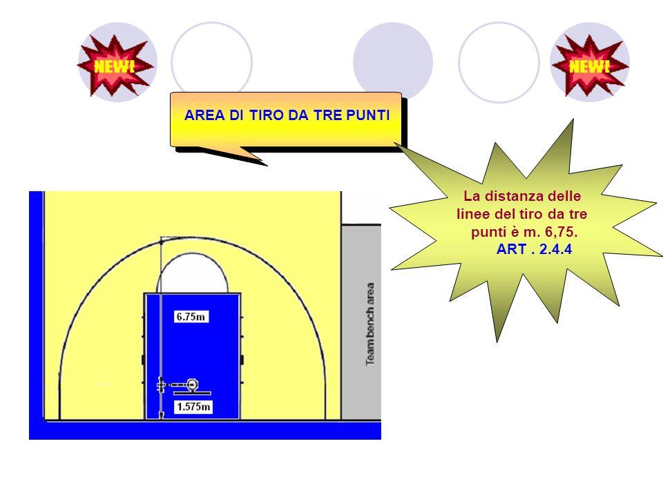 Variazione al campo di gioco Area dei 3 secondi e cerchio di centrocampo HOT NEWS CONSENTITO (no obbligatorio) colorare Aree dei 3 (se colorate, obbli