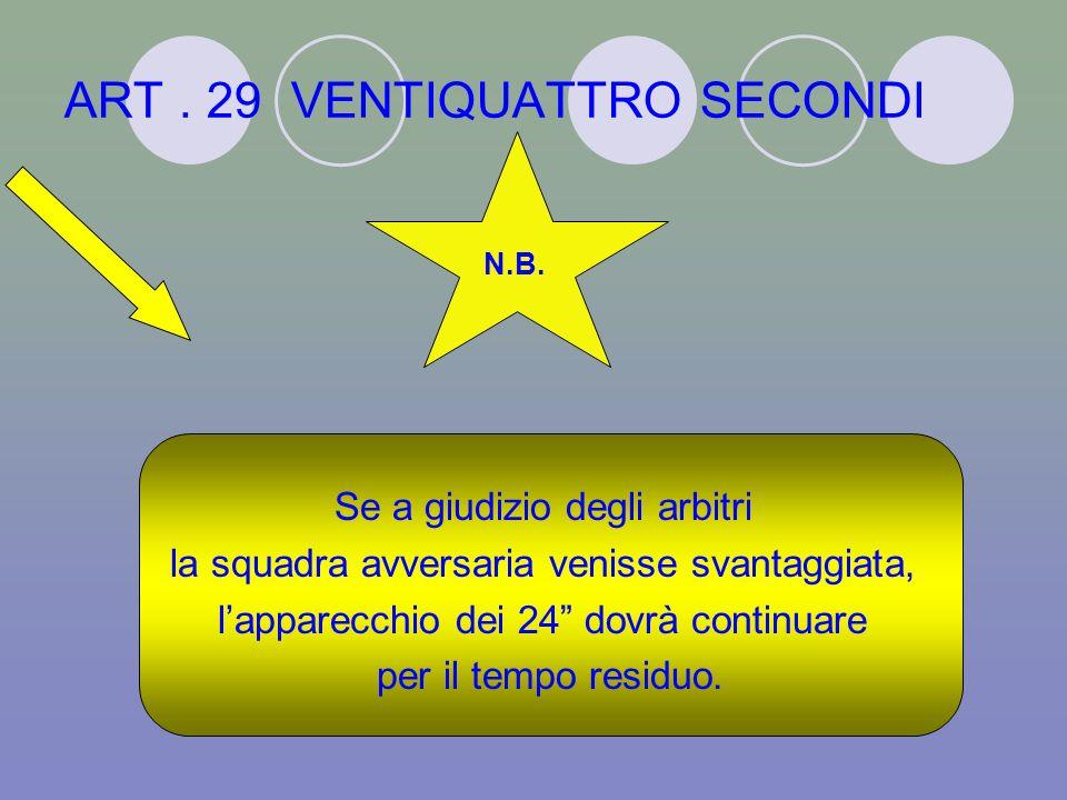 ART. 29 VENTIQUATTRO SECONDI DOVE? Se la rimessa in gioco è amministrata in zona di difesa, lapparecchio dei 24 deve essere resettato a ventiquattro (