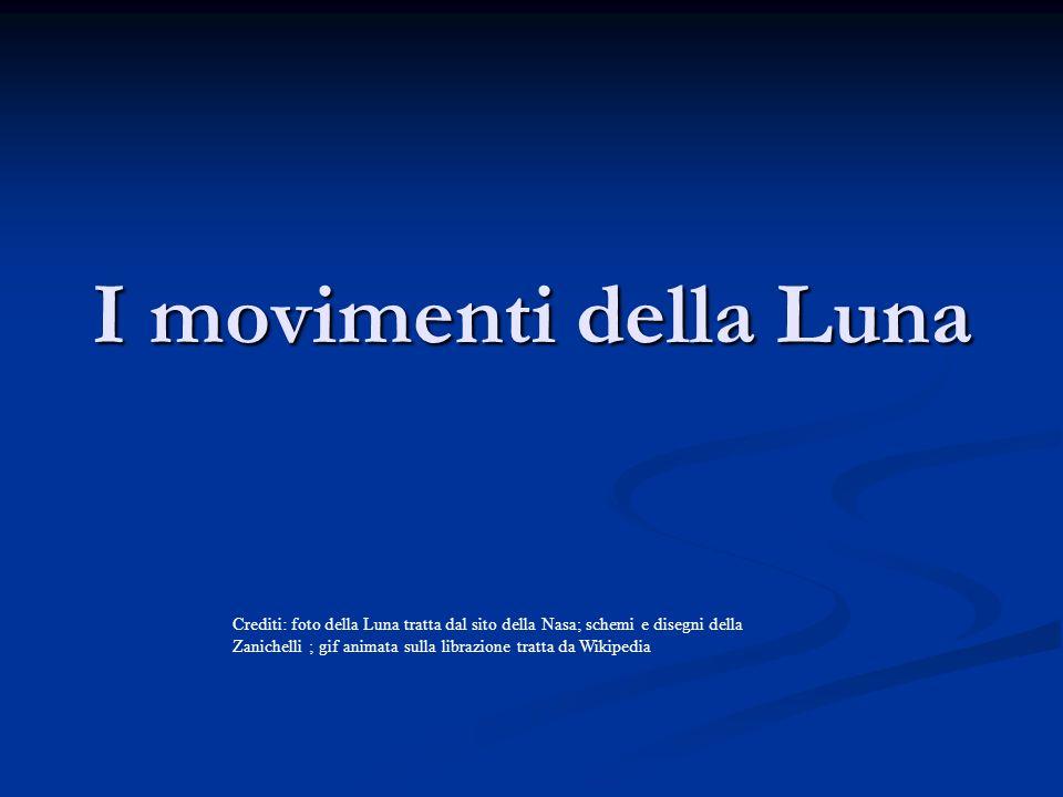 I movimenti della Luna Crediti: foto della Luna tratta dal sito della Nasa; schemi e disegni della Zanichelli ; gif animata sulla librazione tratta da