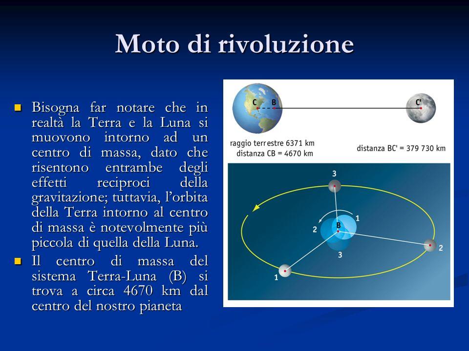 Moto di rivoluzione Bisogna far notare che in realtà la Terra e la Luna si muovono intorno ad un centro di massa, dato che risentono entrambe degli ef
