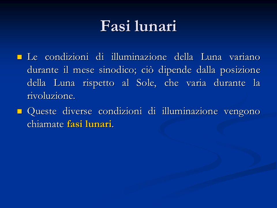 Fasi lunari Le condizioni di illuminazione della Luna variano durante il mese sinodico; ciò dipende dalla posizione della Luna rispetto al Sole, che v