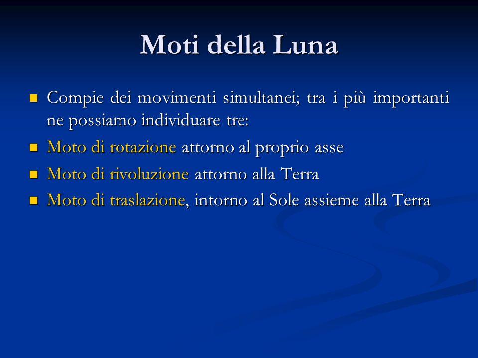 Moto di traslazione Consiste nello spostamento del centro di massa Terra-Luna lungo lorbita terrestre.