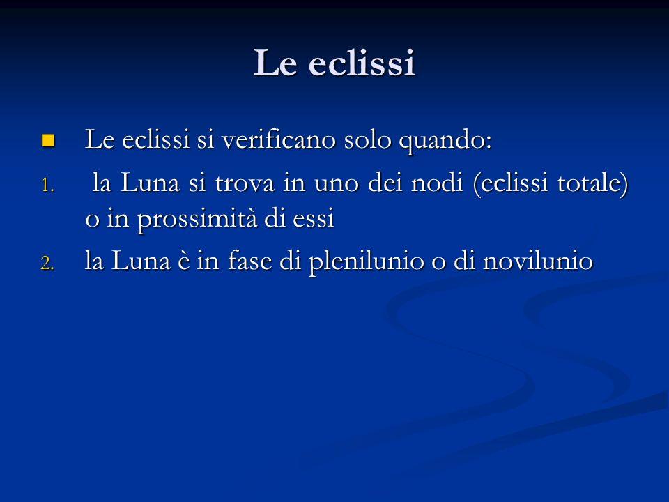 Le eclissi si verificano solo quando: Le eclissi si verificano solo quando: 1. la Luna si trova in uno dei nodi (eclissi totale) o in prossimità di es